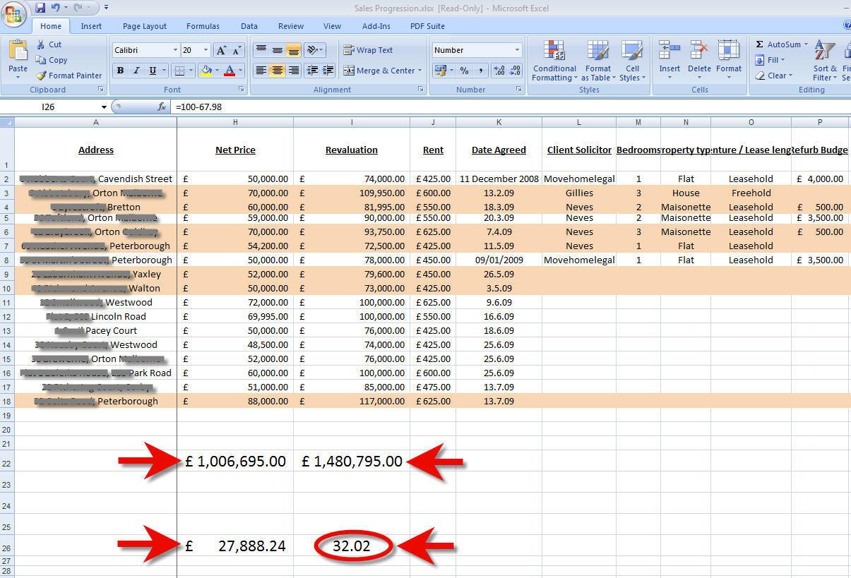 28+ [ Buy To Let Spreadsheet ] | rental property analysis ...