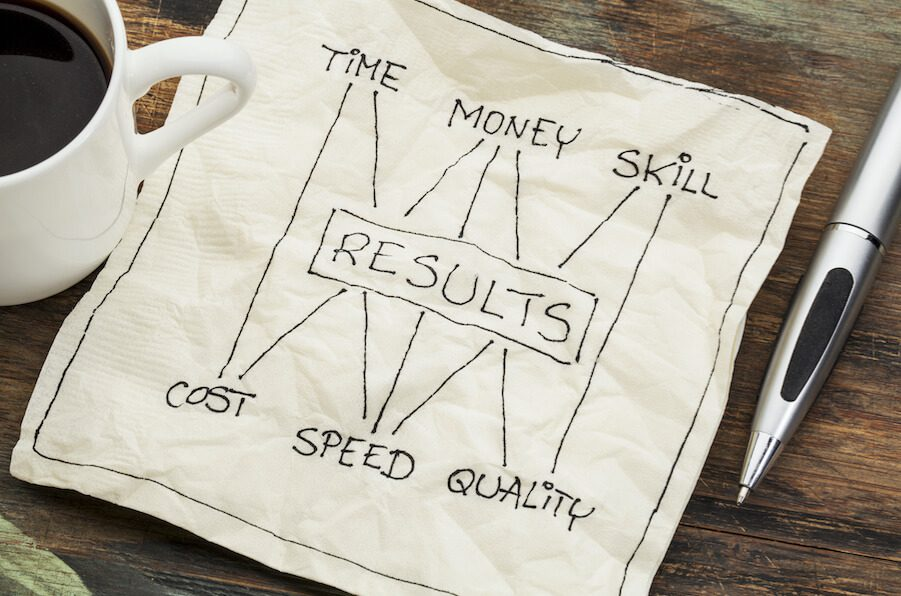 The Time vs. Profit Quandary For Your Development Projects & Analysing Your Costs