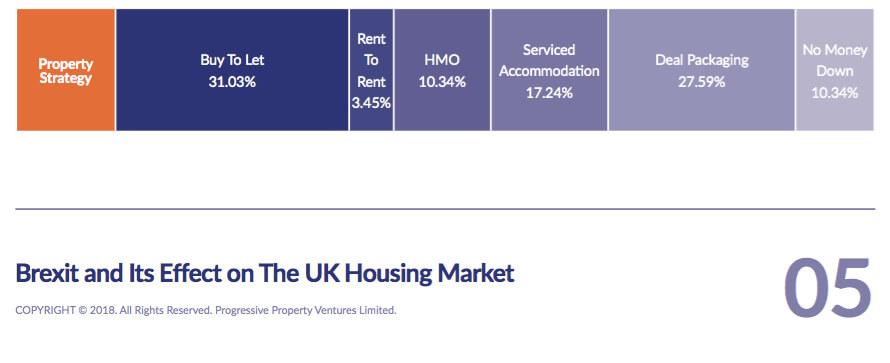 property-strategies-brexit-survey_