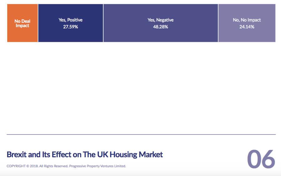 survey-no-deal-brexit-housing-market